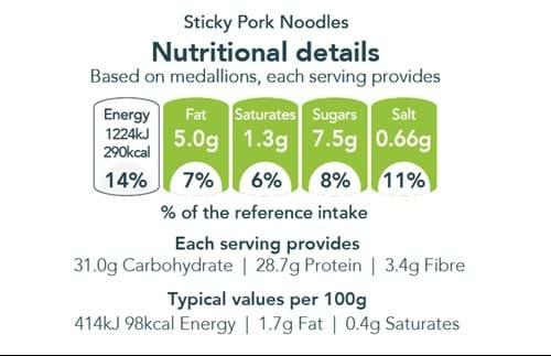 Sticky Pork Noodles Love Pork