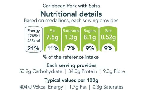 Caribbean Pork with Salsa, nutritional details all green